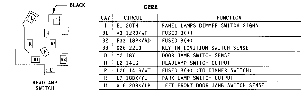 2008 03 19_102621_switch i need a wiring diagram for a 1996 dodge dakota headlight switch 1995 dodge dakota headlight wiring diagram at mifinder.co