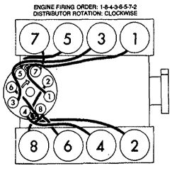 Wiring Diagram For Dist Cap On 94 5 2 Dodge likewise Chevy 350 Hei Firing Order Diagram further Yamaha Big Bear 350 Wiring Diagram as well 87 Corvette Wiring Diagram besides T20107695 Distributor firing order 1969 olds 350. on what is the wiring diagram for chevy 350 distributor cap