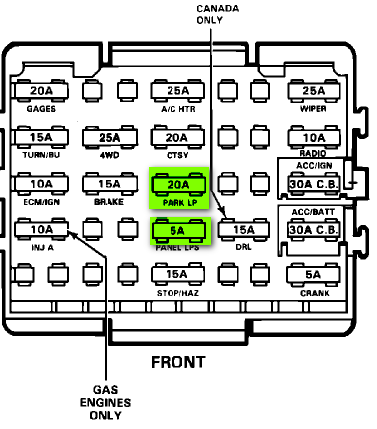 Silverado Fuse Box on 1993 Chevy Caprice Fuse Box Diagram
