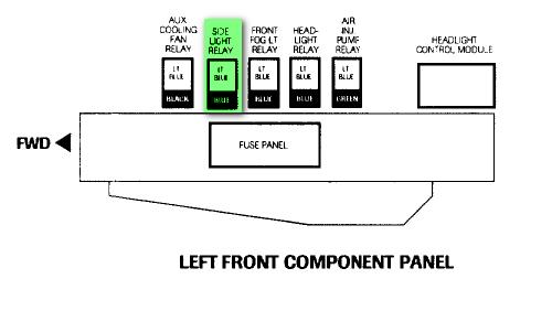 B16a Into Ef Vacuum Diagram 2587489 also Infiniti M45 Fuse Box Location also Handbrake Light  es After Few Minutes Driving 81576 besides C Dazed Confused 139443 additionally 98 Chevy Silverado Fuse Box Diagram. on jaguar xjs dash