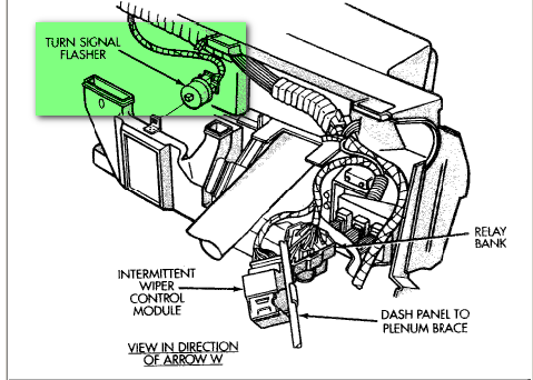 The Hazard Flasher Is Located On Relay Module Turn Signal Drivers Side In Center Of A C Duct