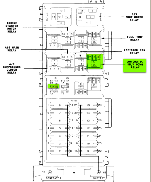 1978 ford f250 radio wiring diagram html