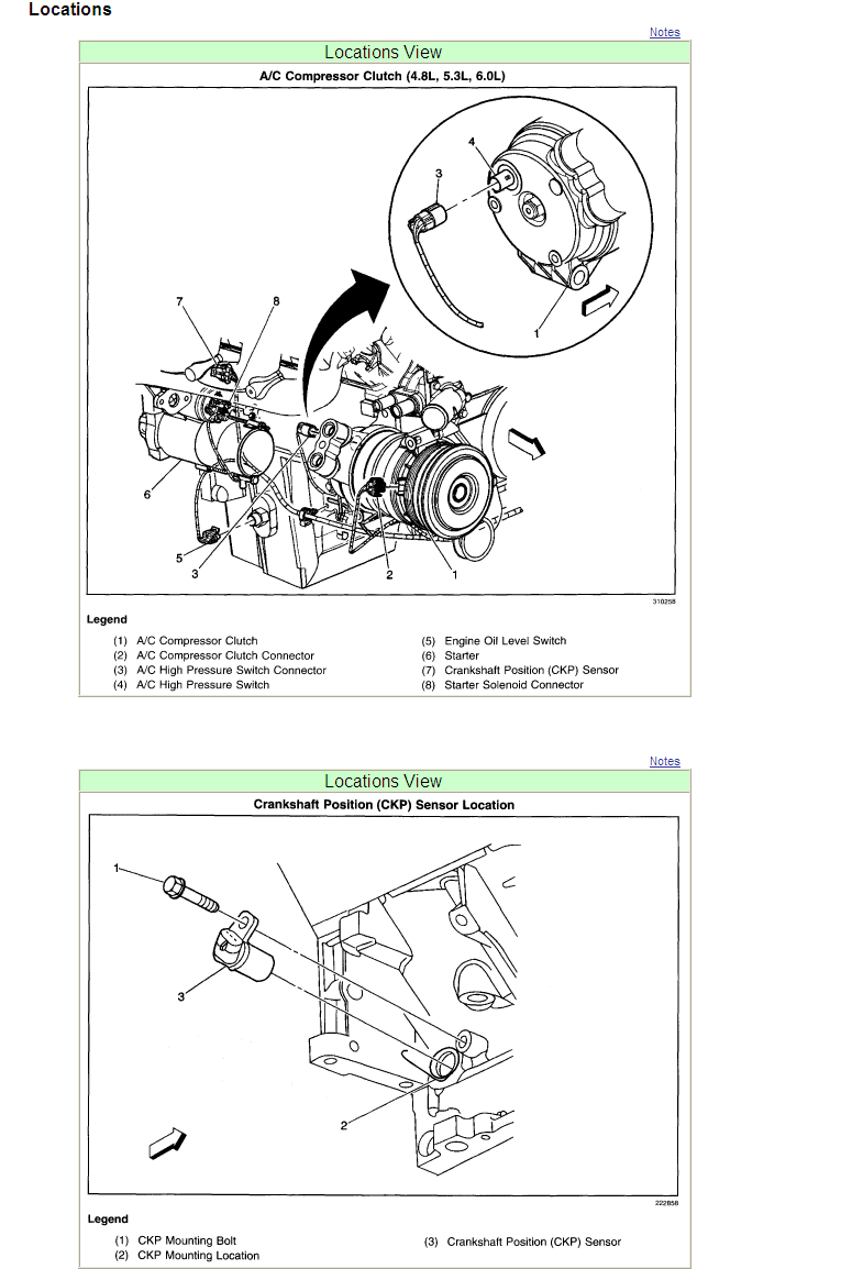 5 3 Engine Sensor Location Diagram Trusted Wiring P0151 2008 Ford Fusion O2 Circuit Low Voltage Bank 2 1 Where Is The Crankshaft Position Located On Liter