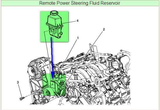 Where Is The Power Steering Reservoir In A 2007 Pontiac Grand Prixrhjustanswer: 2007 Pontiac Grand Prix Power Steering Location At Gmaili.net
