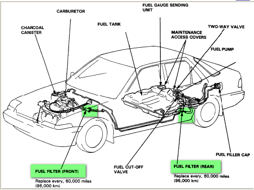 2008 honda accord fuel filter wiring diagramwhere is the fuel filter on an 88 honda accord2008 honda accord fuel filter 1