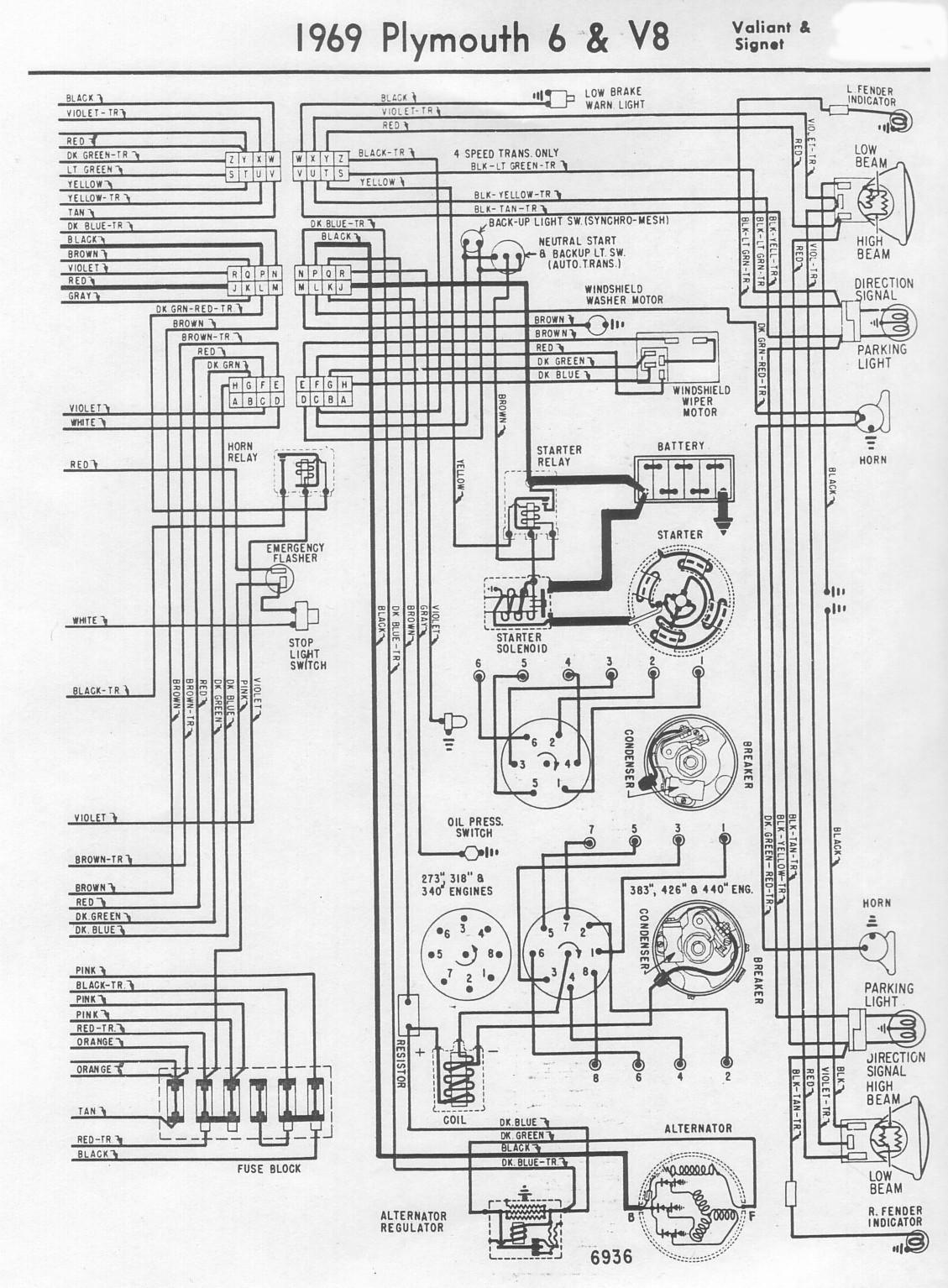 1961 impala dashboard wiring diagram 1961 impala