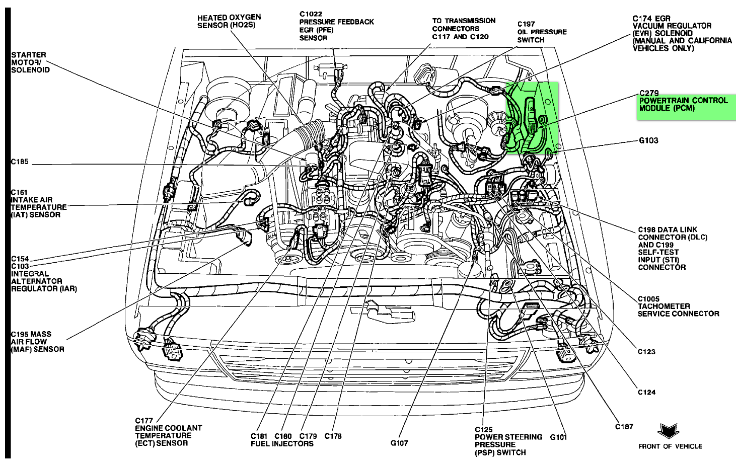 ford ranger tachometer wiring diagram  ford  auto wiring