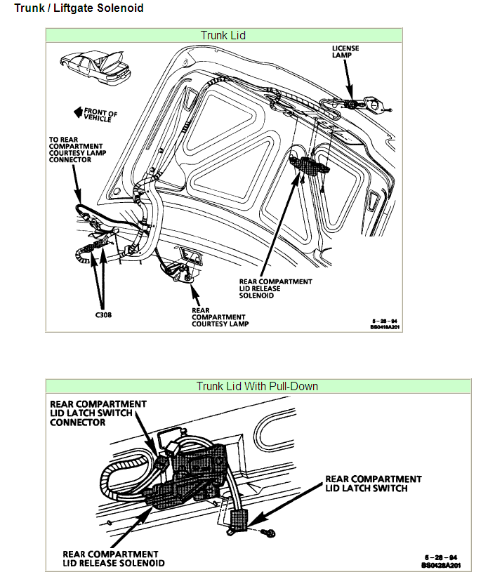 Looking For A Diagram The Trunk Lock 95 Roadmaster. Buick. Trunck Lath Wiring Diagram 1995 Buick Roadmaster At Scoala.co