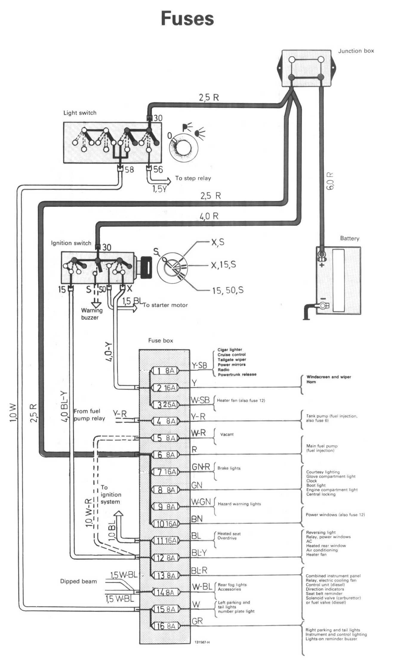 I Am Missing The Fuse Diagram For A 1985 240 Volvo Anywhere I Can 92 Volvo  240 Fuse Box Volvo 240 Fuse Diagram