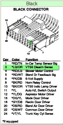 chrysler alarm wiring diagram wiring diagramsChrysler Alarm Wiring Diagram #19