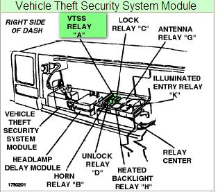Vt on 2000 Jeep Grand Cherokee Repair Manual Pdf
