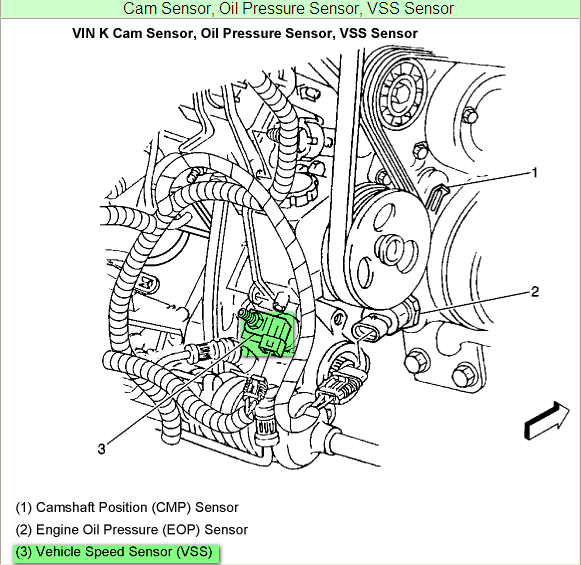 Trying to find the location on where the    speed       sensor    is on a 2004 Pontiac Bonneville 38L 6 cyl