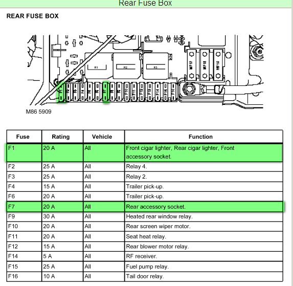 2007 Land Rover Range Rover Fuse Box Manual