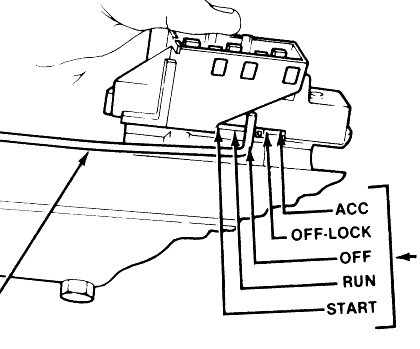 connector view with wiring for ignition switch for 1994. Black Bedroom Furniture Sets. Home Design Ideas