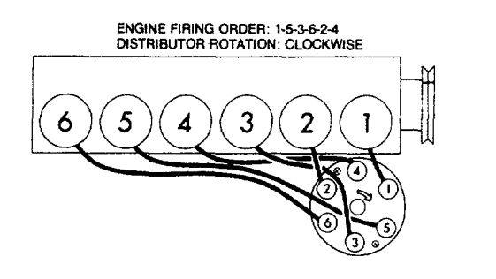 on 235 Chevy 6 Cylinder Engine Diagram