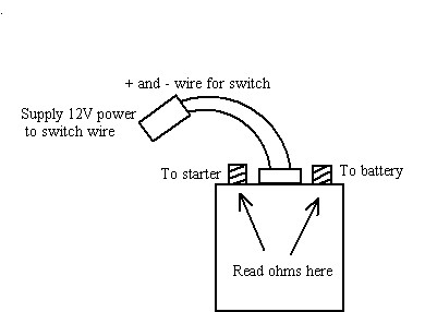 on yamha atv starter solenoid wiring diagram