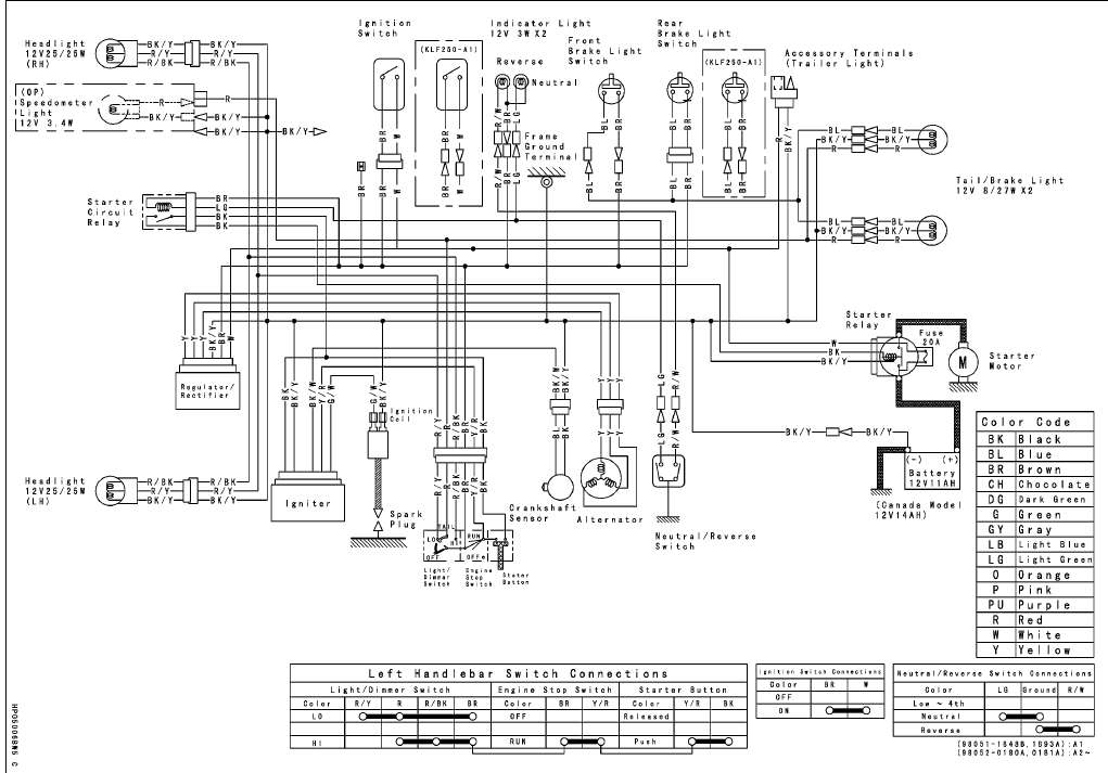 I need a wiring diagram for a 1990 Kawasaki 220 Bayou Mod.#KLF220A-15. Can  someone help PLEASE?JustAnswer