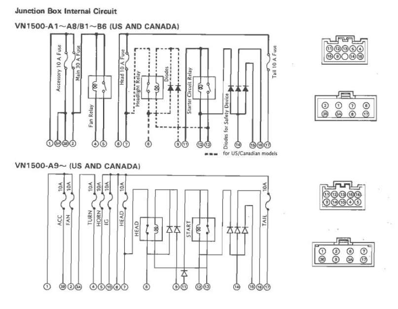 Vulcan 1500 Wiring Diagram | Wiring Diagram on