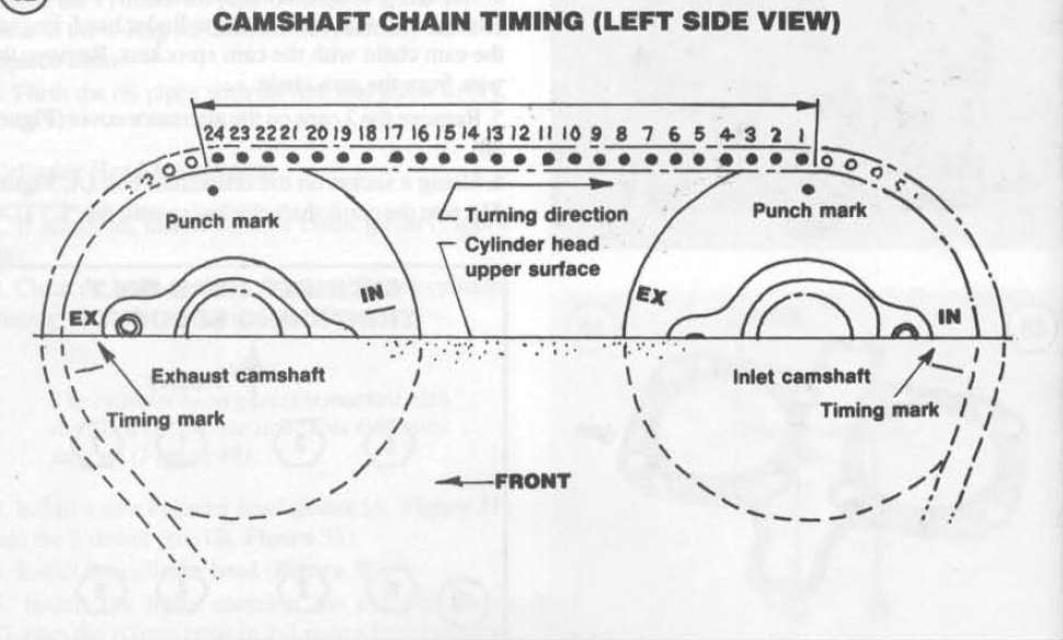 How Do You Time A 500 Kawasaki Motorcycle Engine