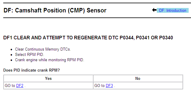 What do these codes mean after a diagnostic was run? Is it