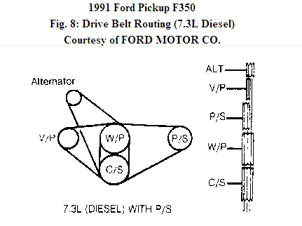 i need a accessory belt routing diagram for a 91 f350 7.3l ... ignition wiring diagram 2002 73 powerstroke