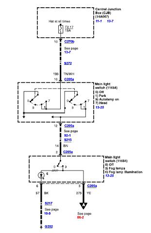 F Fog Light Wiring Diagram on f350 electrical diagram, f350 lighting diagram, truck light wiring diagram, malibu light wiring diagram, ford light wiring diagram, ram light wiring diagram,