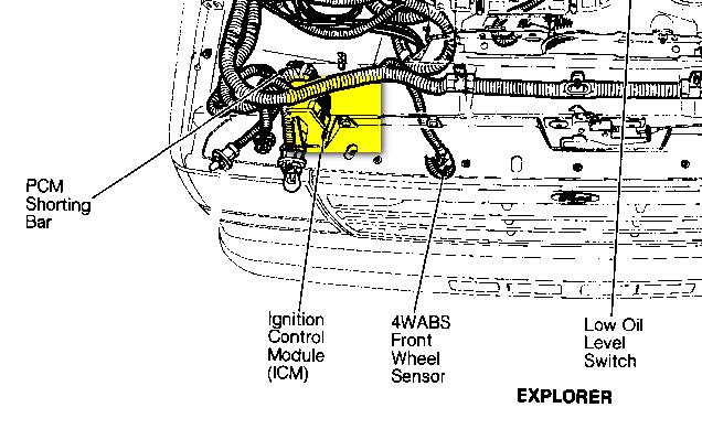 ford explorer powertrain control module location