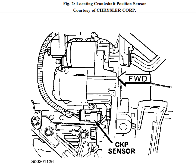 Service Manual  How To Remove 2006 Chrysler Sebring