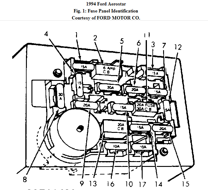1995 ford aerostar fuse box diagram   35 wiring diagram