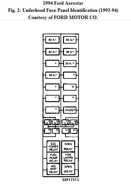 1994 Ford Aerostar