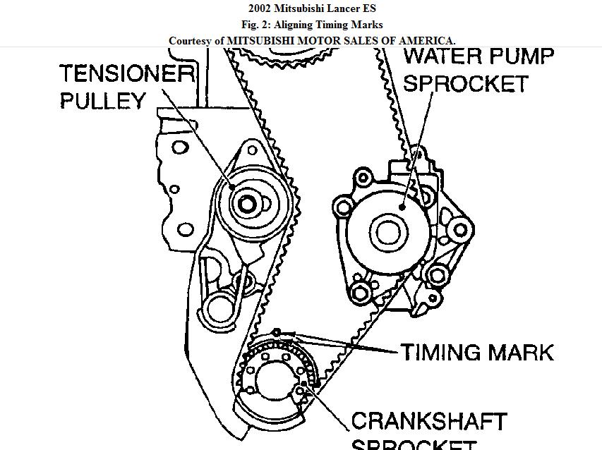 2002 Mitsubishi Lancer Timing Marks Free Download Playapk Co