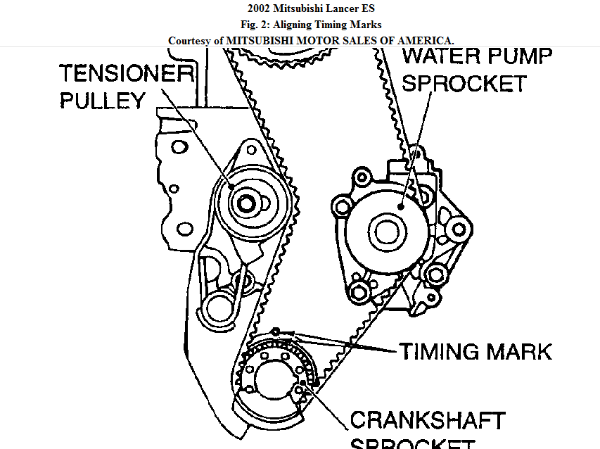 2002 Mitsubishi Lancer Timing Marks Free Download Oasis Dl Co