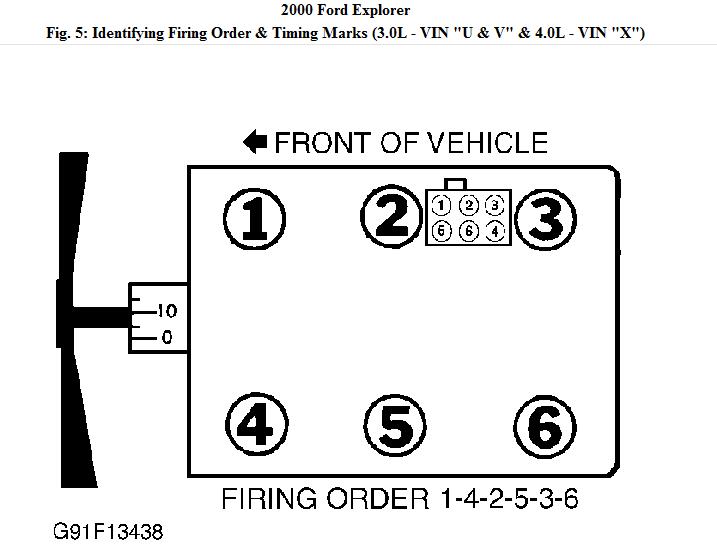 Firing order for 2000 Ford Explorer 4WD 4.0 liter V-6 VIN