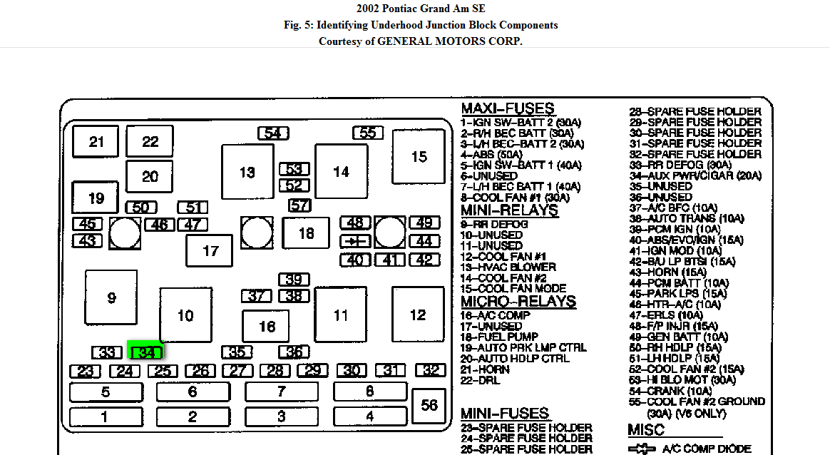 Where Is The Fuse For The Cigarette Lighter On A 2002 Pontiac Grand Am Se