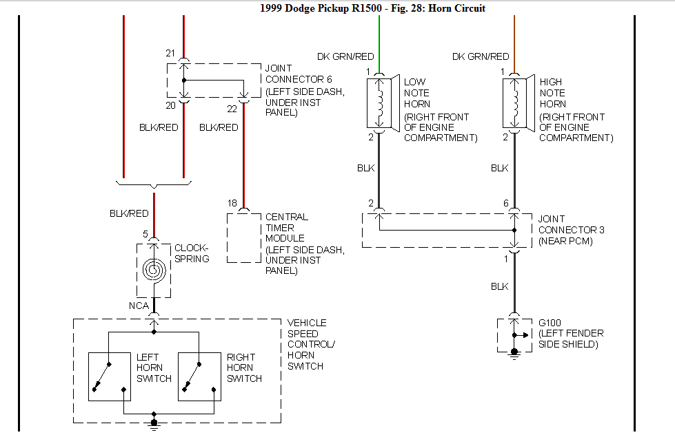 Looking For A Layout Diagram For The Fuses In A 1999 Dodge