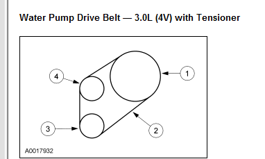 Need a picture of serpentine belt route for 2001 ford taurus with 3.