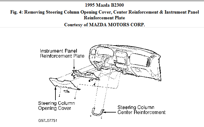 Where Is The Location Of Ignition Module In A 1995 B2300 Mazda Rhjustanswer: Mazda B2300 Ignition Controller Location At Gmaili.net