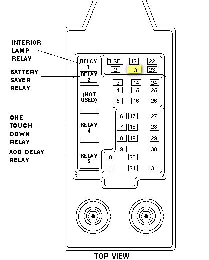 1998 Ford F-150: Brake Lights, 4 way Flashers..fuses..manual says