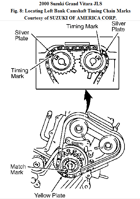 2000 suzuki grand vitara timing chain diagram  suzuki
