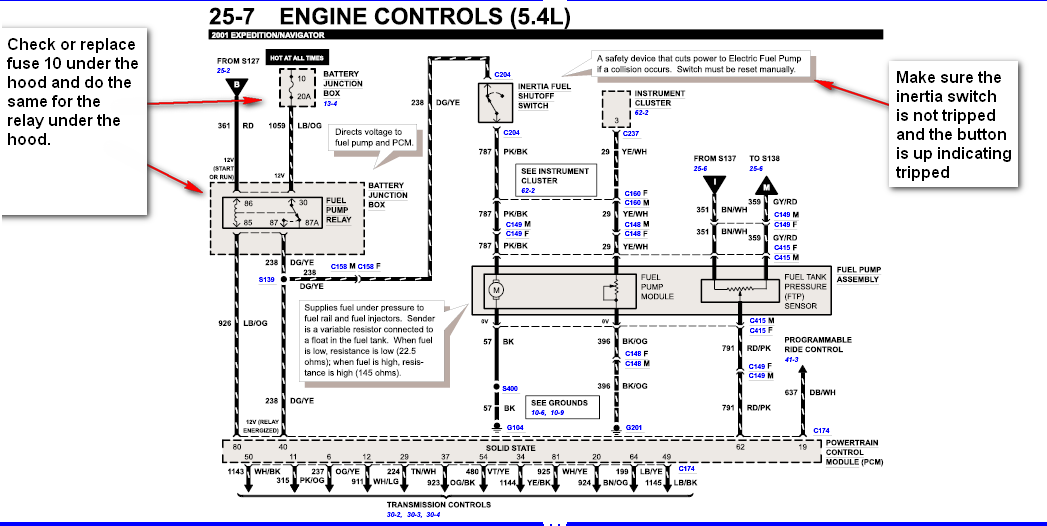 f fuse box diagram ford truck enthusiasts forums 2003
