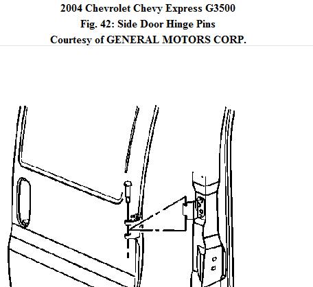 I Have 2004 Chevy Express Van That The Side Cargo Door