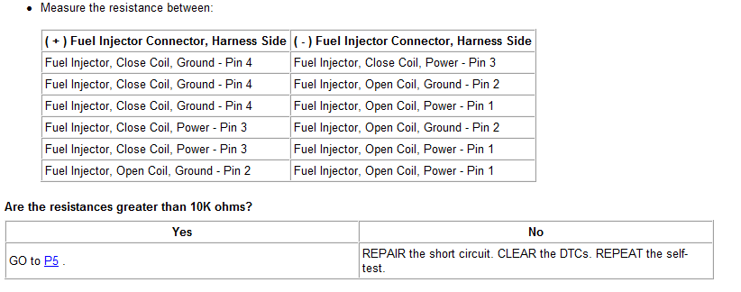 I need to know what an injector should read if its good when testing