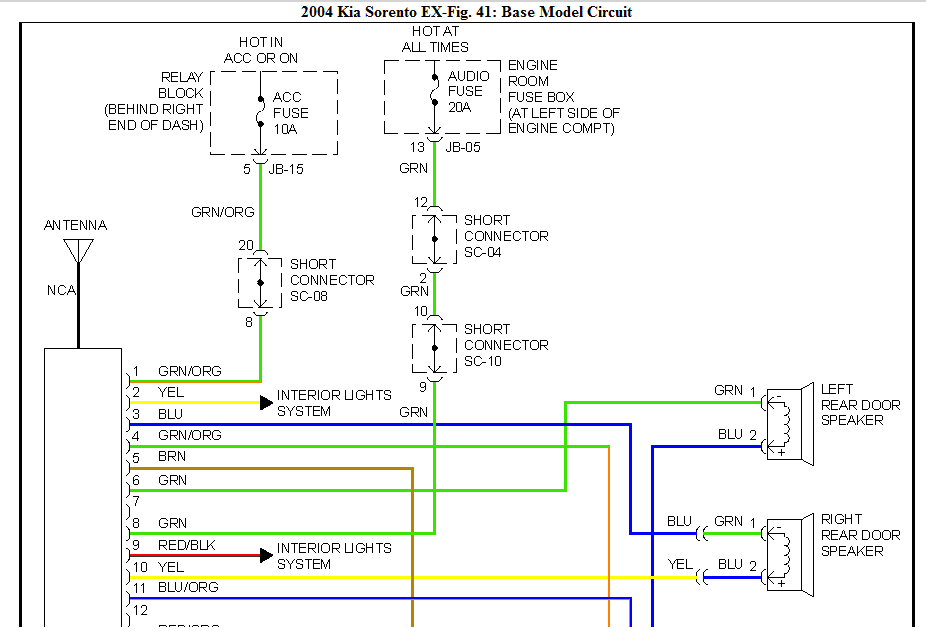 I m trying to get the stereo wire diagram for my kia