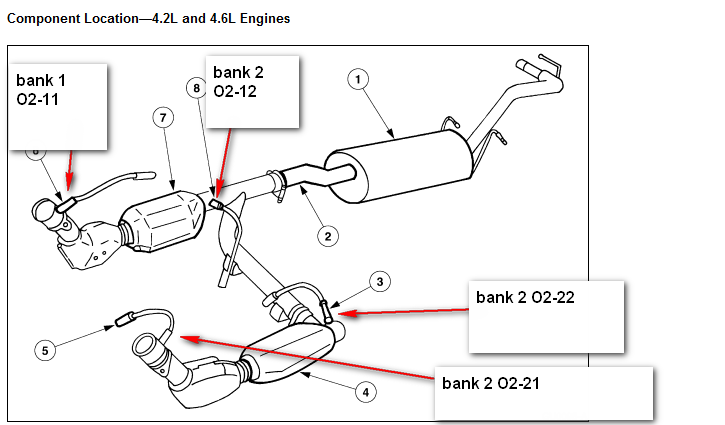 2014 corvette exhaust diagram