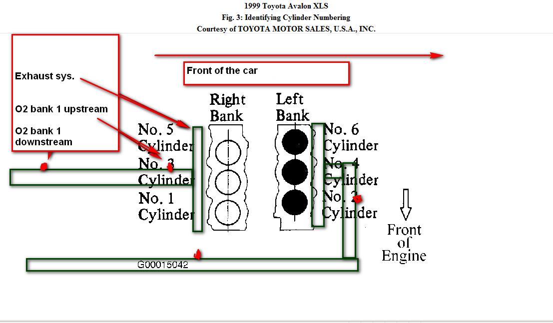 i got a code p0135 02 heater circuit bank 1  sensor 1  i