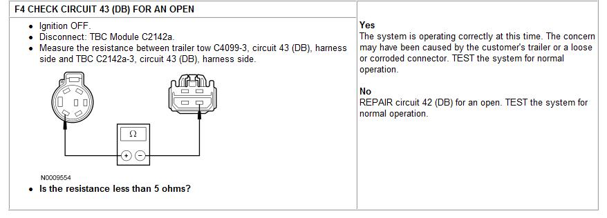 best brake rotors for f250 super duty