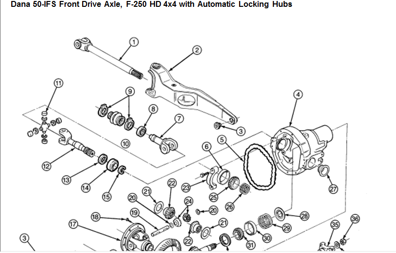 1991 F150 Front Axle Diagram - Wiring Schematics