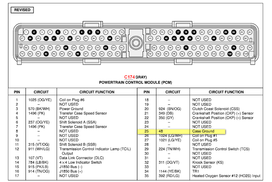 Where Is The Main Ground Located In Pcm For Ford F150 Supercrew Rhjustanswer: 2003 Ford Expedition Pcm Wiring Diagram At Gmaili.net