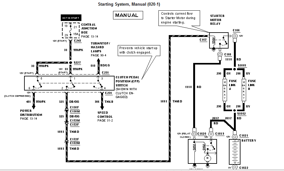 2000 ford f 150 ignition switch wiring diagram