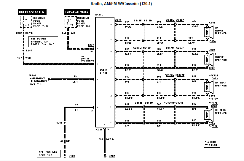 I Need The Wiring Diagram For The Ford Explorer 1996 Xl